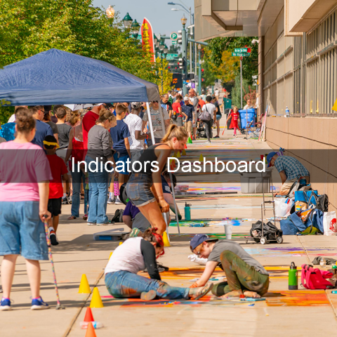 image show street artists coloring sidewalk. Text says Indicators Dashboard